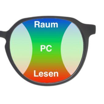 Das Bild zeigt eine Bildschirmbrille mit erweiterten Sehbereichen bis in den Raum hinein.