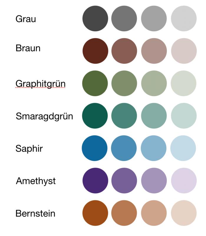 Transitions selbsttönende Brillengläser und die möglichen Farbvarianten