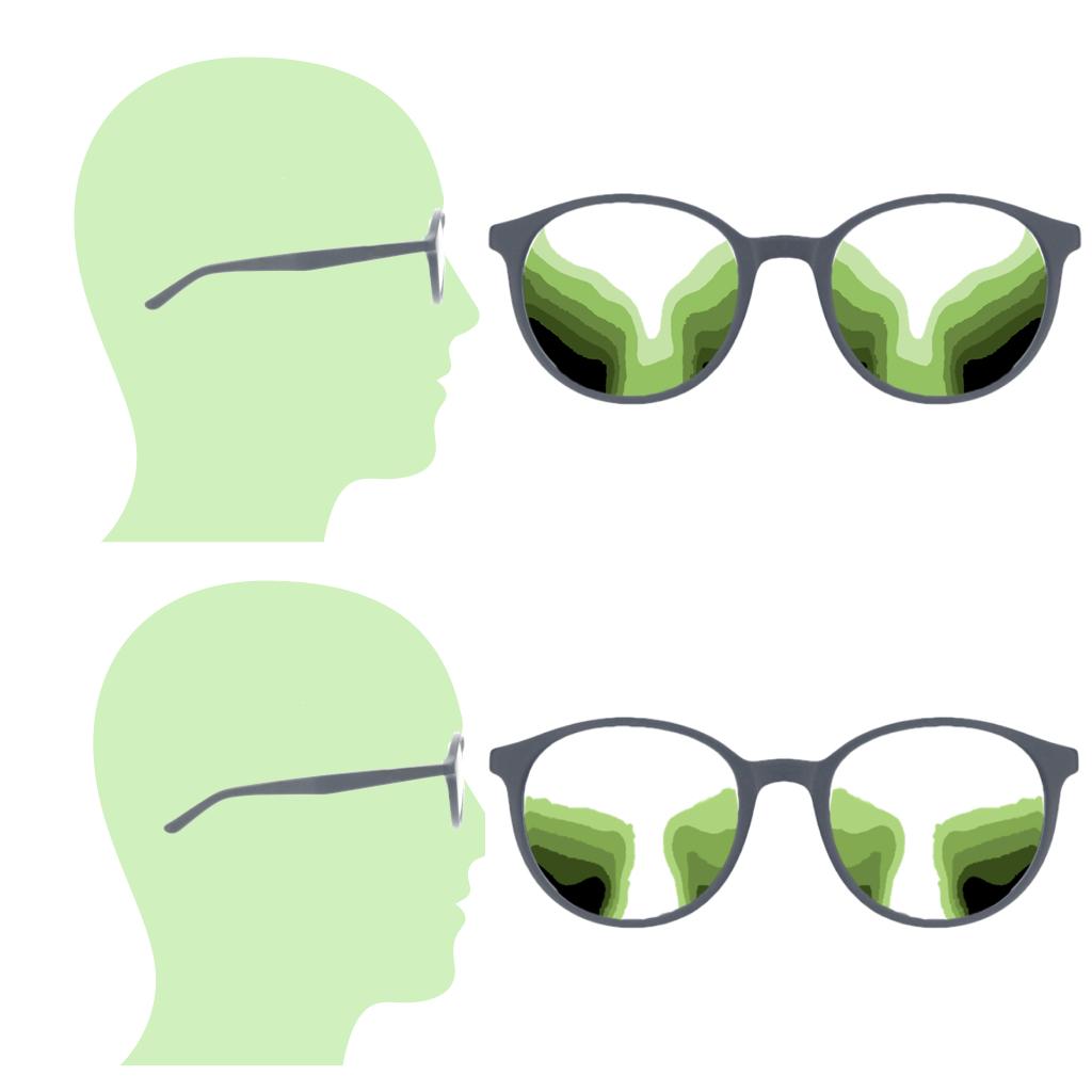 Das Bild zeigt die sichtbaren Bereiche wenn Informationen über den Brillensitz in das Glas einfließen oder nicht