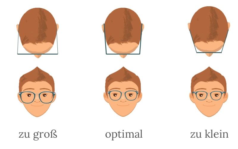 Kinderbrillen Größen erklärt