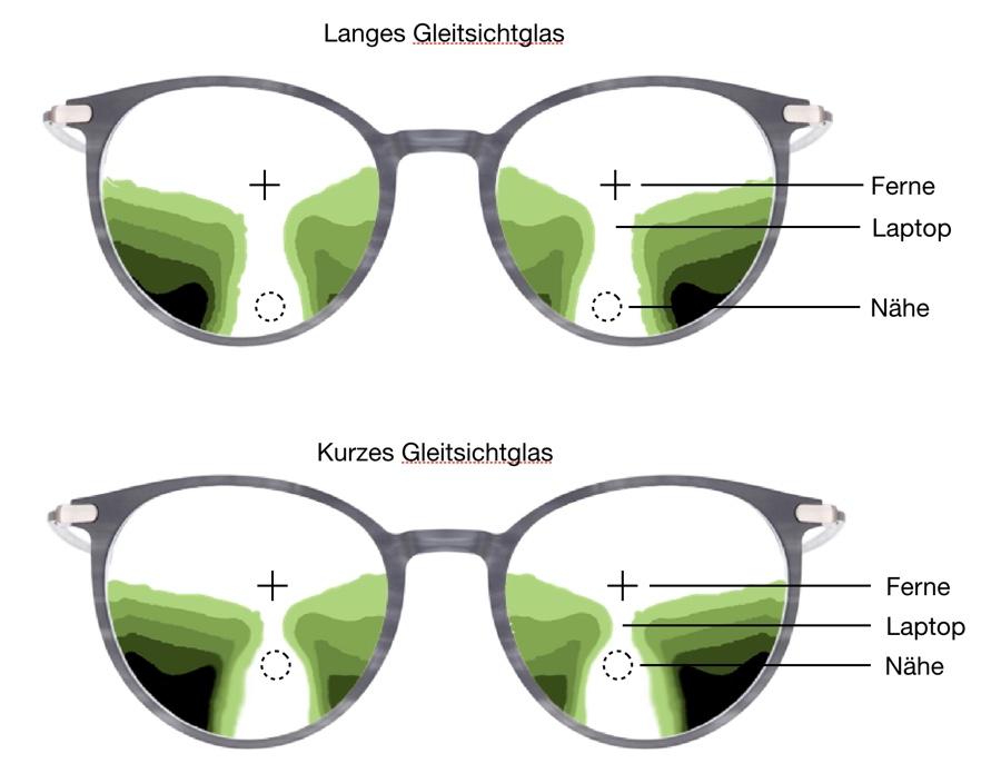 Das Bild zeigt verschieden große Green von gleitscihtgläsern