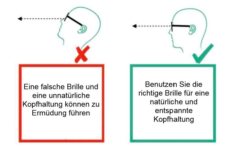 Nackenschmerzen durch Gleitisichtbrille
