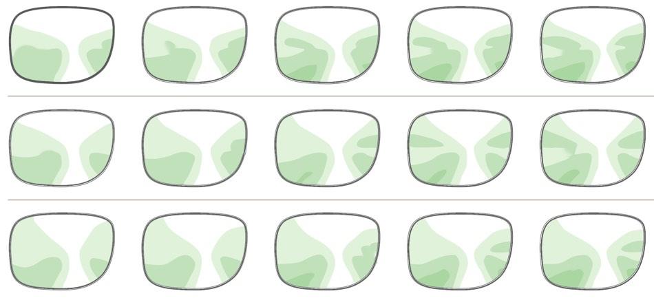 Das Bild zeigt die mögliche Verteilung der unscharfen und Verzerrungen in einem Gleitsichtglas